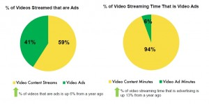 IAB-Video-Ads-streamed