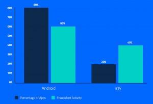 app-fraud-3
