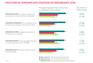 Martech_Data strategies