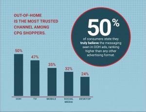 CPG Consumer Report 2