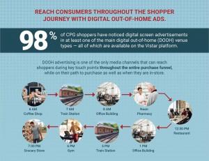 CPG Consumer Report 3