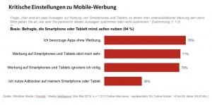 Mindline-Media-Mobile-Werbung-Chart-1-271954-detailpp