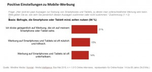 Mindline-Media-Mobile-Werbung-Chart-2-271956-detailpp
